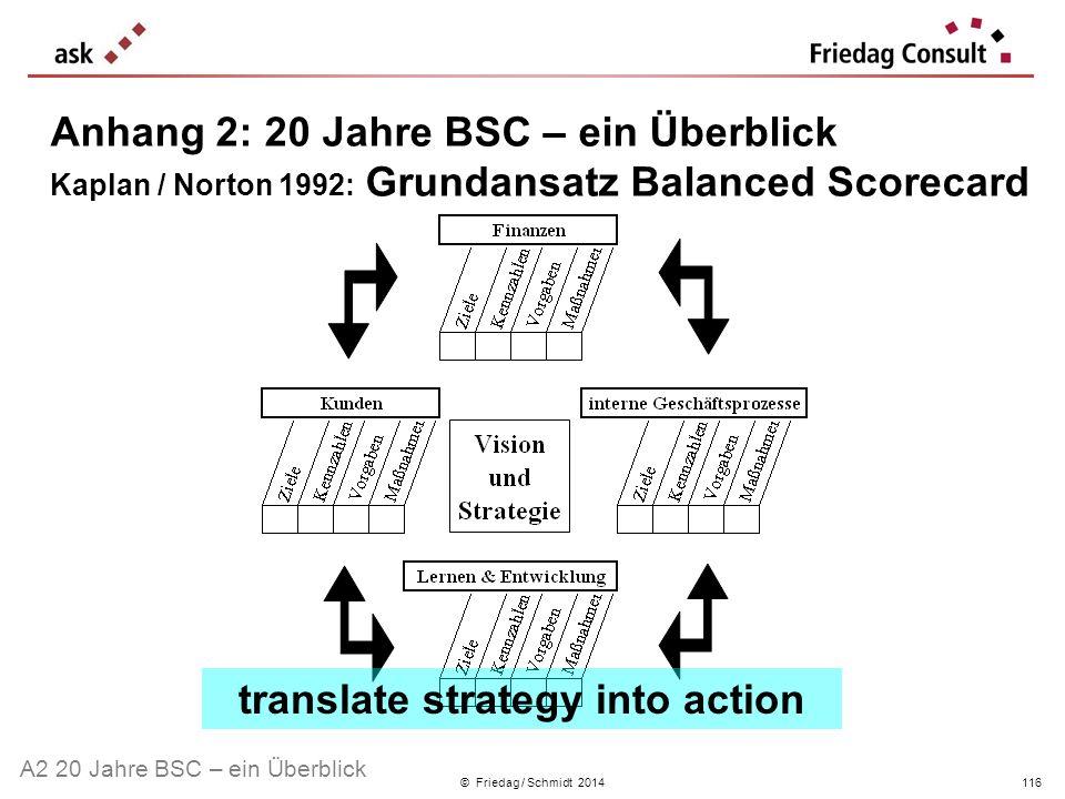 © Friedag / Schmidt 2014 Anhang 2: 20 Jahre BSC – ein Überblick Kaplan / Norton 1992: Grundansatz Balanced Scorecard translate strategy into action A2