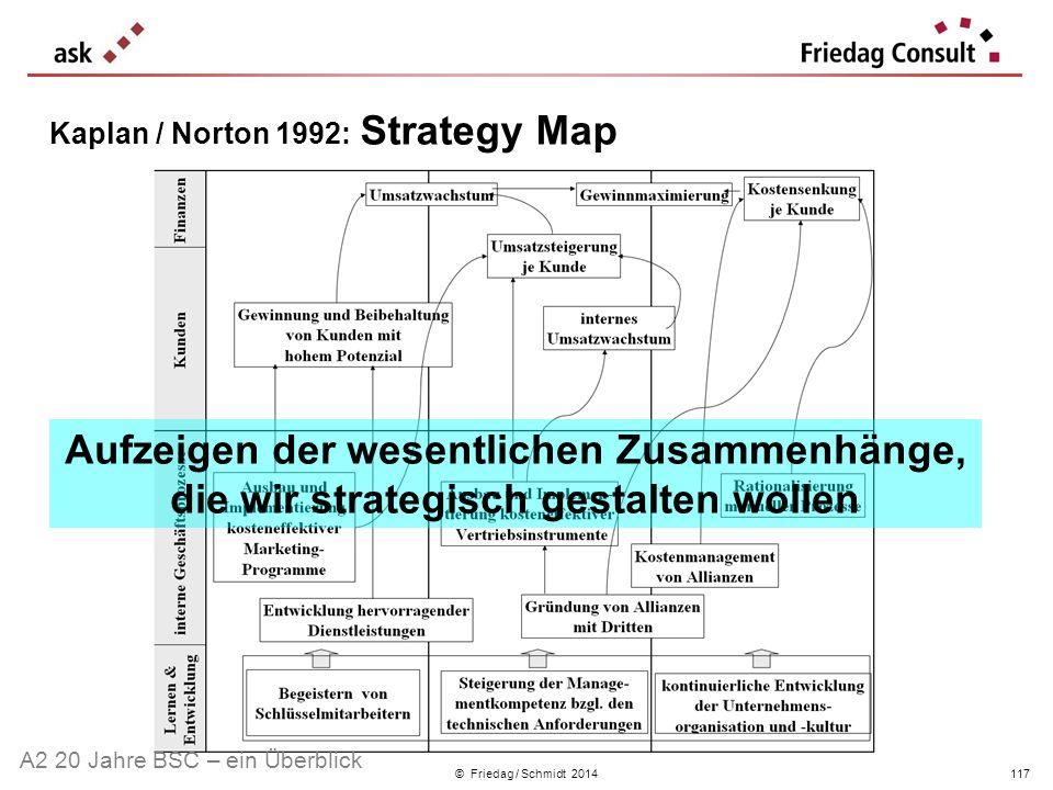 © Friedag / Schmidt 2014 Kaplan / Norton 1992: Strategy Map Aufzeigen der wesentlichen Zusammenhänge, die wir strategisch gestalten wollen A2 20 Jahre