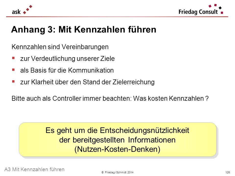 © Friedag / Schmidt 2014 Kennzahlen sind Vereinbarungen zur Verdeutlichung unserer Ziele als Basis für die Kommunikation zur Klarheit über den Stand d