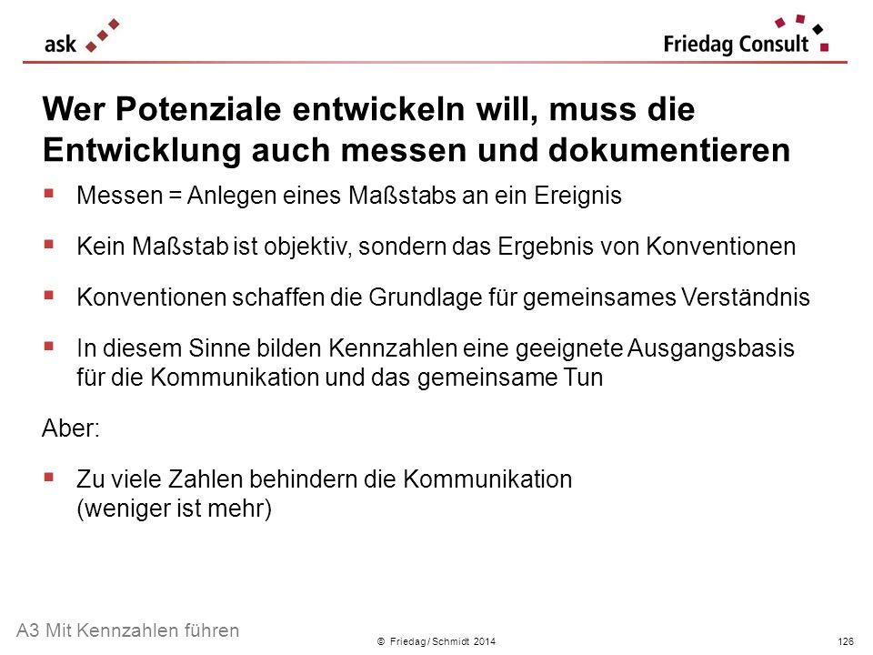 © Friedag / Schmidt 2014 Messen = Anlegen eines Maßstabs an ein Ereignis Kein Maßstab ist objektiv, sondern das Ergebnis von Konventionen Konventionen
