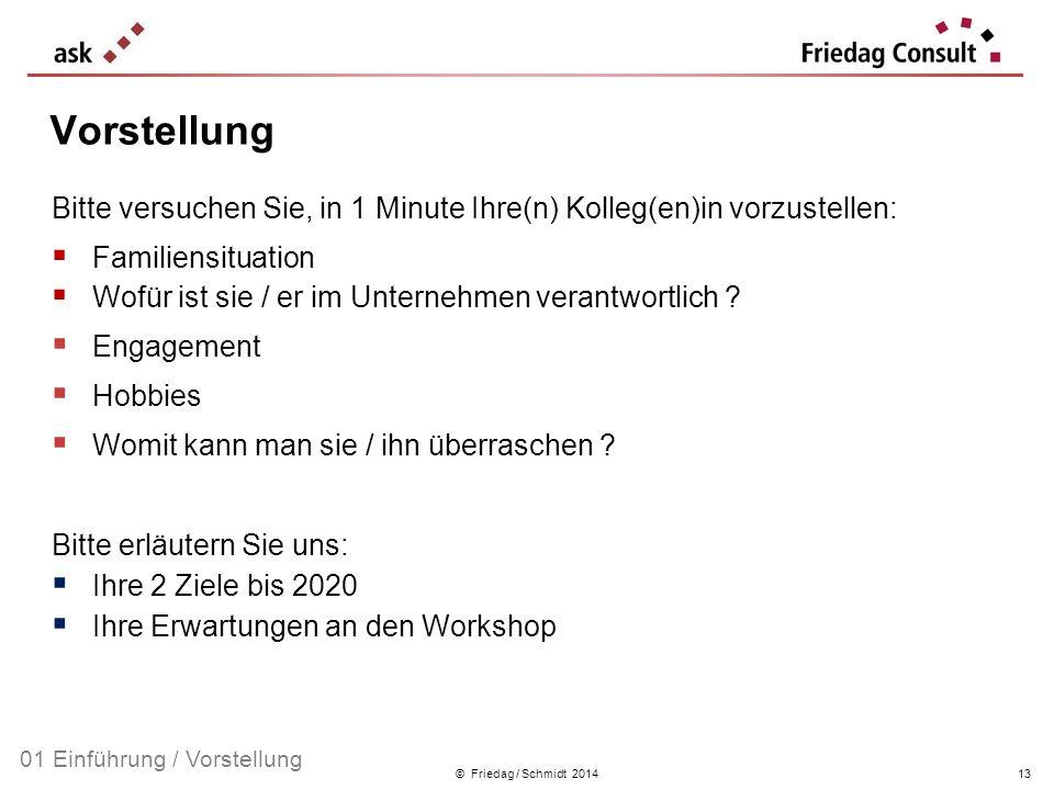 © Friedag / Schmidt 2014 Bitte versuchen Sie, in 1 Minute Ihre(n) Kolleg(en)in vorzustellen: Familiensituation Wofür ist sie / er im Unternehmen veran