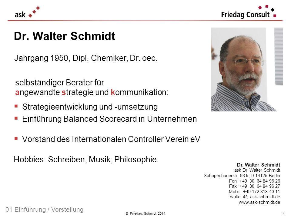 © Friedag / Schmidt 2014 Strategieentwicklung und -umsetzung Einführung Balanced Scorecard in Unternehmen Vorstand des Internationalen Controller Vere