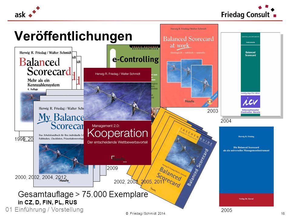 © Friedag / Schmidt 2014 Veröffentlichungen Gesamtauflage > 75.000 Exemplare in CZ, D, FIN, PL, RUS 1999, 2000, 2002 2001 2003 2005 2004 2002, 2003, 2