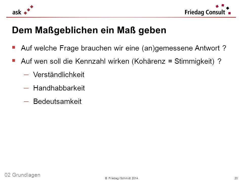 © Friedag / Schmidt 2014 Auf welche Frage brauchen wir eine (an)gemessene Antwort ? Auf wen soll die Kennzahl wirken (Kohärenz = Stimmigkeit) ? Verstä