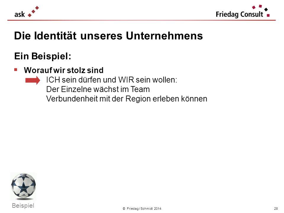 © Friedag / Schmidt 2014 Die Identität unseres Unternehmens Ein Beispiel: Worauf wir stolz sind ICH sein dürfen und WIR sein wollen: Der Einzelne wäch