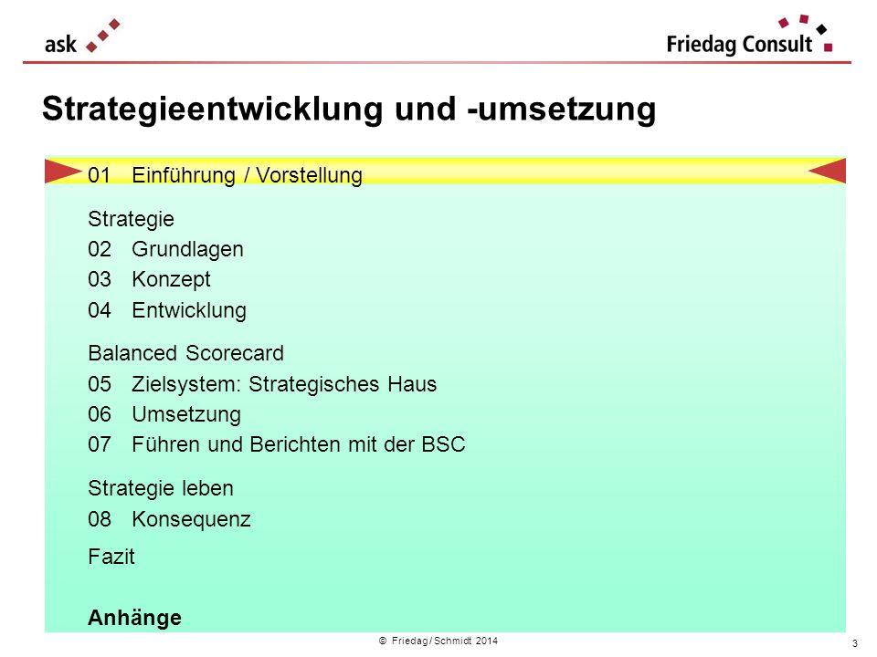 © Friedag / Schmidt 2014 Welches sind die Aufgaben (Leistungen, Produkte, Veränderungen), denen wir uns zur Erreichung des Leitziels in der nächsten, über- schaubaren Zeit widmen müssen .