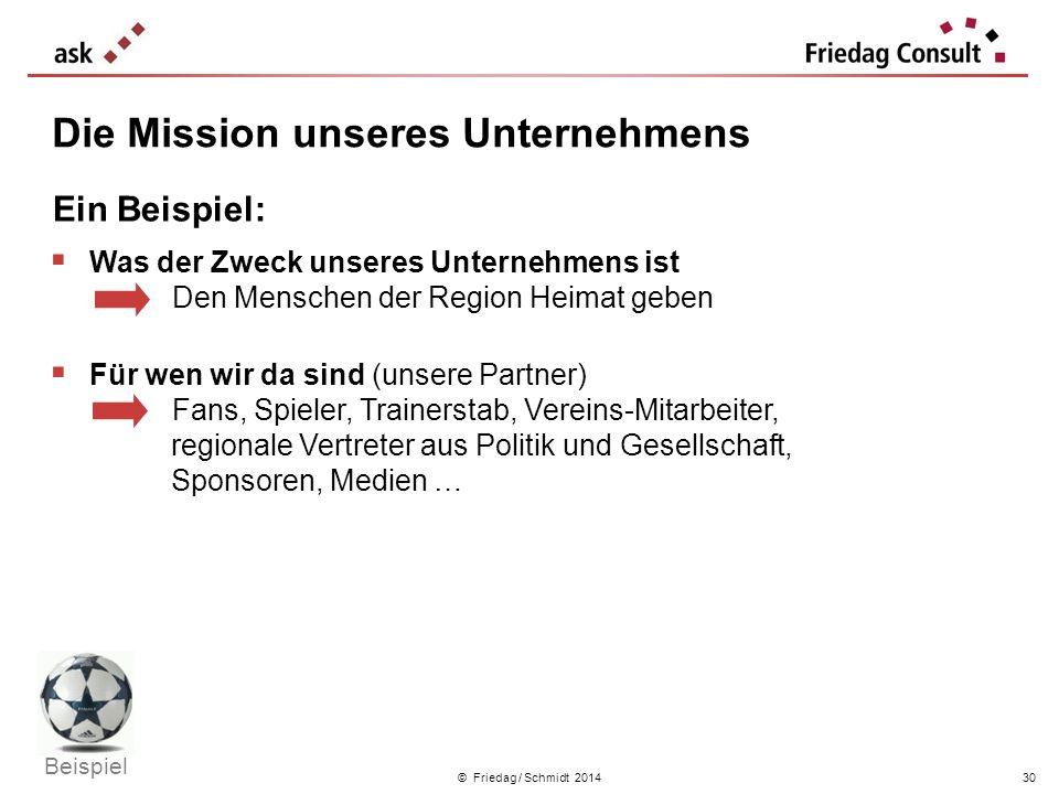© Friedag / Schmidt 2014 Die Mission unseres Unternehmens Ein Beispiel: Was der Zweck unseres Unternehmens ist Den Menschen der Region Heimat geben Fü
