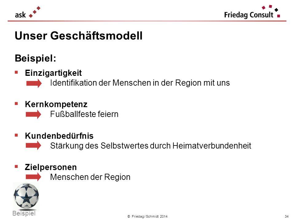 © Friedag / Schmidt 2014 Unser Geschäftsmodell Beispiel: Einzigartigkeit Identifikation der Menschen in der Region mit uns Kernkompetenz Fußballfeste