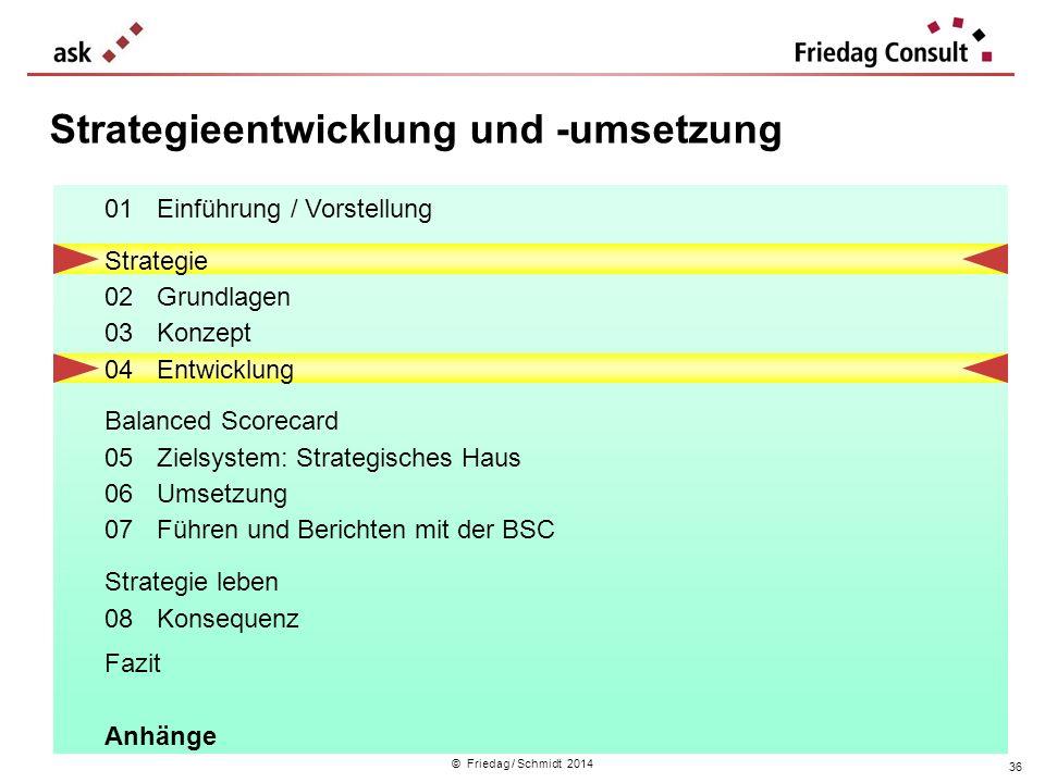 © Friedag / Schmidt 2014 Strategieentwicklung und -umsetzung 36 01Einführung / Vorstellung Strategie 02Grundlagen 03Konzept 04Entwicklung Balanced Sco