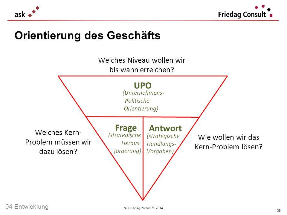 © Friedag / Schmidt 2014 Orientierung des Geschäfts Frage (strategische Heraus- forderung) Antwort (strategische Handlungs- Vorgaben) Welches Niveau w