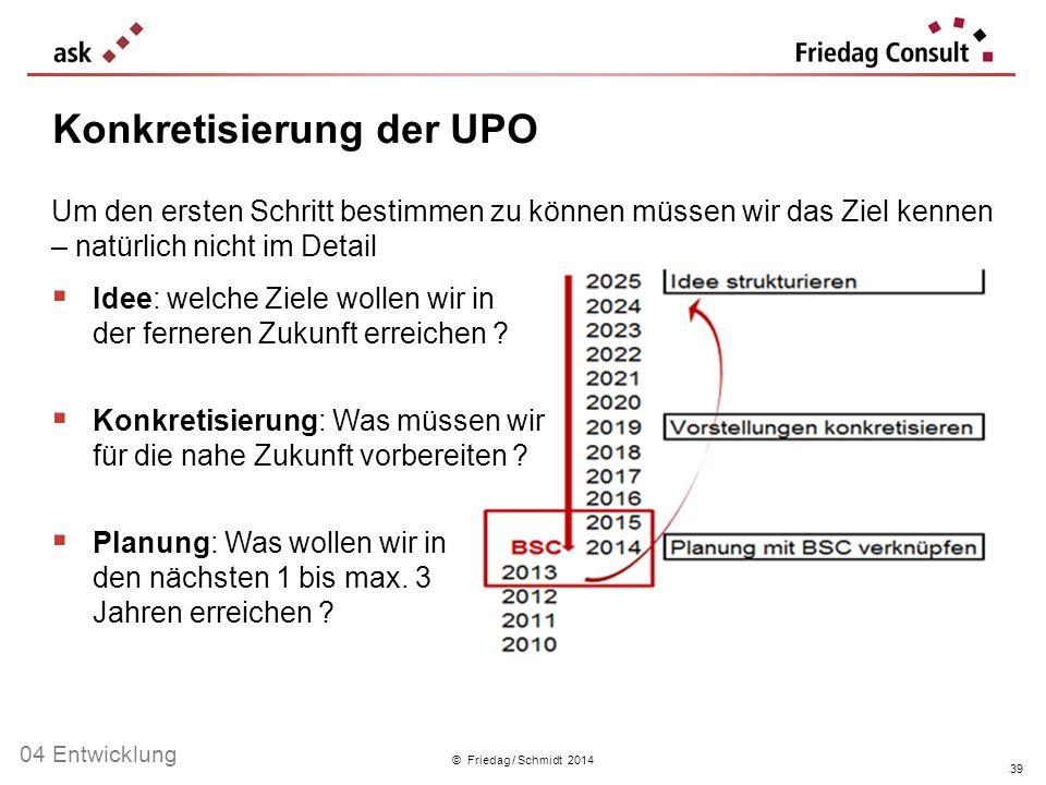 © Friedag / Schmidt 2014 Um den ersten Schritt bestimmen zu können müssen wir das Ziel kennen – natürlich nicht im Detail Idee: welche Ziele wollen wi