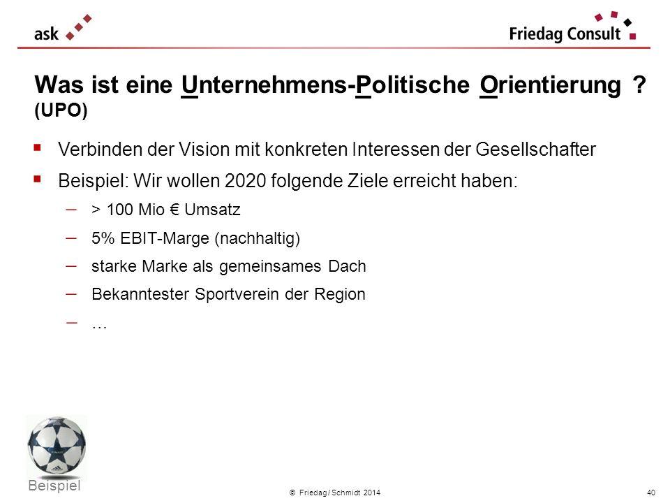 © Friedag / Schmidt 2014 Was ist eine Unternehmens-Politische Orientierung ? (UPO) Verbinden der Vision mit konkreten Interessen der Gesellschafter Be