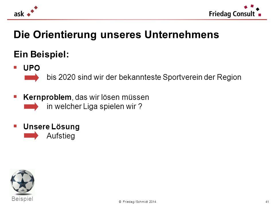 © Friedag / Schmidt 2014 Die Orientierung unseres Unternehmens Ein Beispiel: UPO bis 2020 sind wir der bekannteste Sportverein der Region Kernproblem,