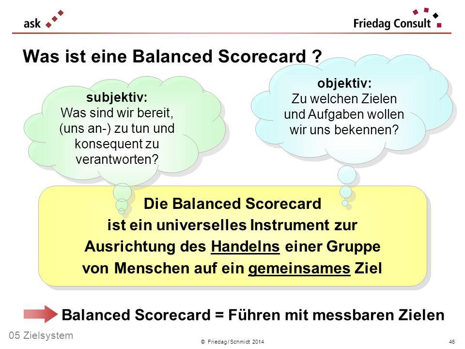 © Friedag / Schmidt 2014 Die Balanced Scorecard ist ein universelles Instrument zur Ausrichtung des Handelns einer Gruppe von Menschen auf ein gemeins