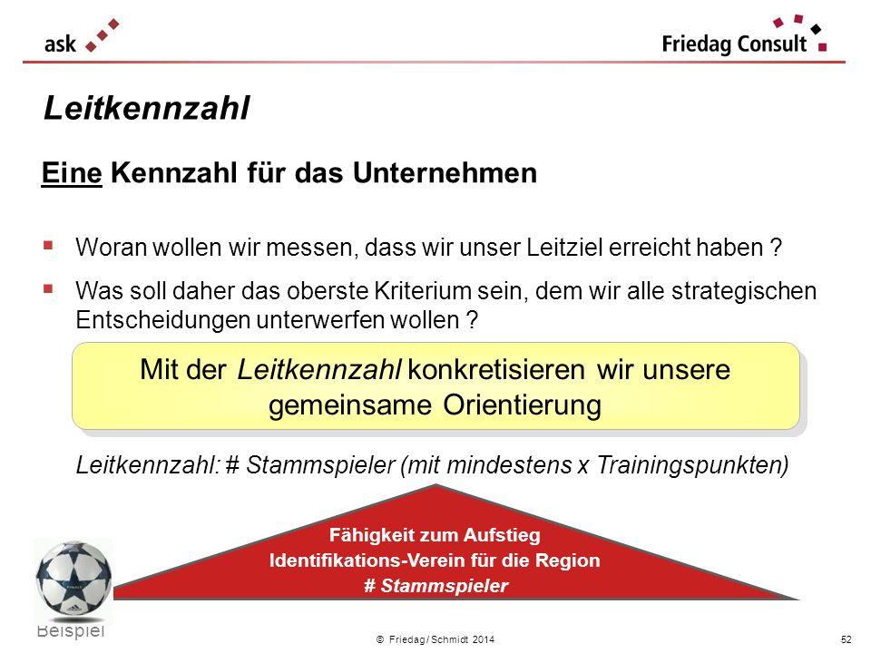 © Friedag / Schmidt 2014 Eine Kennzahl für das Unternehmen Woran wollen wir messen, dass wir unser Leitziel erreicht haben ? Was soll daher das oberst