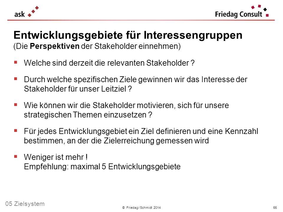 © Friedag / Schmidt 2014 Welche sind derzeit die relevanten Stakeholder ? Durch welche spezifischen Ziele gewinnen wir das Interesse der Stakeholder f