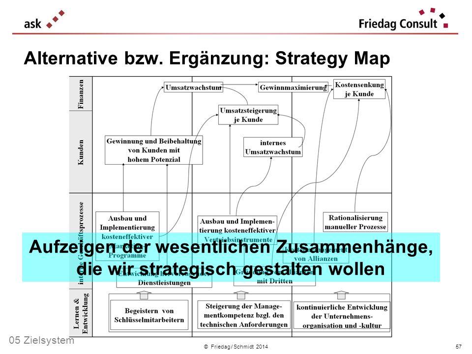 © Friedag / Schmidt 2014 Alternative bzw. Ergänzung: Strategy Map Aufzeigen der wesentlichen Zusammenhänge, die wir strategisch gestalten wollen 57 05