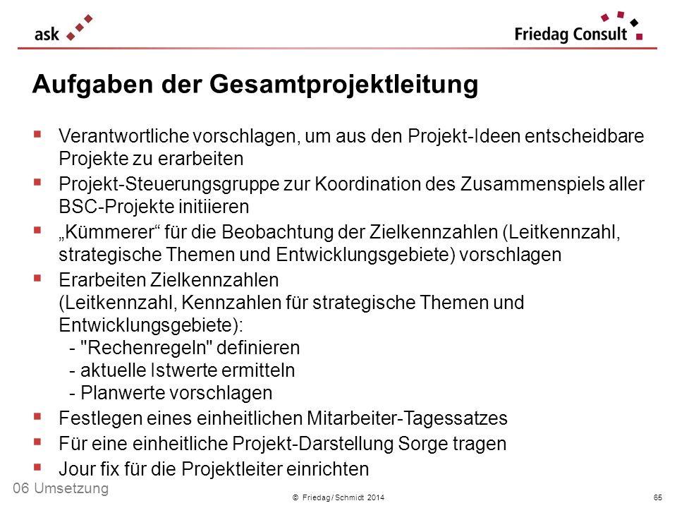 © Friedag / Schmidt 2014 Verantwortliche vorschlagen, um aus den Projekt-Ideen entscheidbare Projekte zu erarbeiten Projekt-Steuerungsgruppe zur Koord