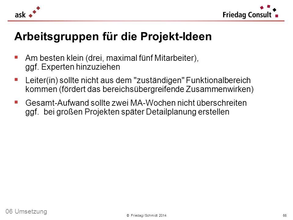 © Friedag / Schmidt 2014 Am besten klein (drei, maximal fünf Mitarbeiter), ggf. Experten hinzuziehen Leiter(in) sollte nicht aus dem