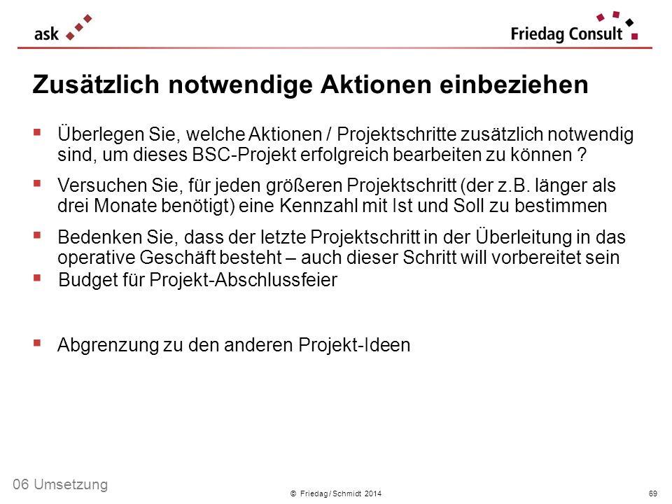 © Friedag / Schmidt 2014 Überlegen Sie, welche Aktionen / Projektschritte zusätzlich notwendig sind, um dieses BSC-Projekt erfolgreich bearbeiten zu k