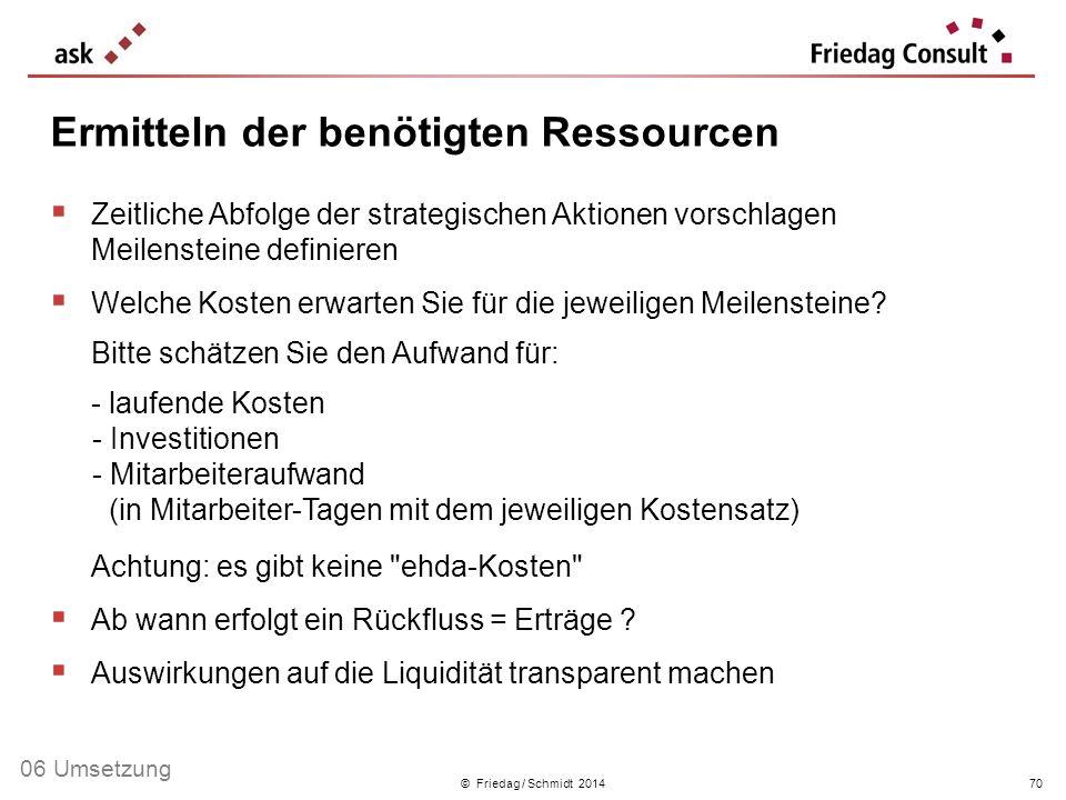 © Friedag / Schmidt 2014 Zeitliche Abfolge der strategischen Aktionen vorschlagen Meilensteine definieren Welche Kosten erwarten Sie für die jeweilige