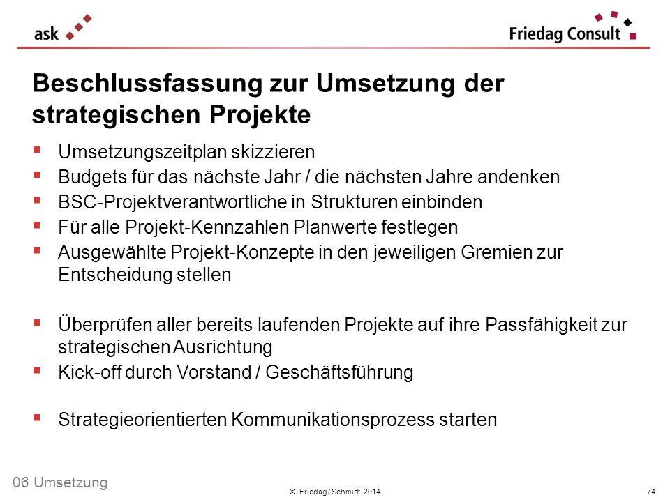 © Friedag / Schmidt 2014 Umsetzungszeitplan skizzieren Budgets für das nächste Jahr / die nächsten Jahre andenken BSC-Projektverantwortliche in Strukt