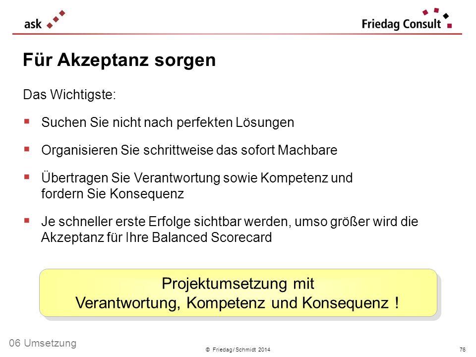 © Friedag / Schmidt 2014 Das Wichtigste: Suchen Sie nicht nach perfekten Lösungen Organisieren Sie schrittweise das sofort Machbare Übertragen Sie Ver