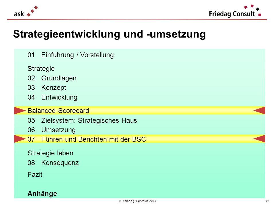 © Friedag / Schmidt 2014 Strategieentwicklung und -umsetzung 77 01Einführung / Vorstellung Strategie 02Grundlagen 03Konzept 04Entwicklung Balanced Sco