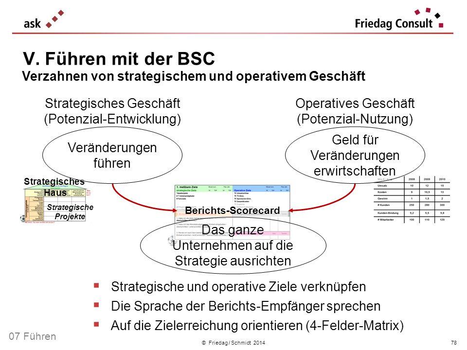 Strategisches Haus Strategische Projekte © Friedag / Schmidt 2014 V. Führen mit der BSC Strategisches Geschäft (Potenzial-Entwicklung) Operatives Gesc