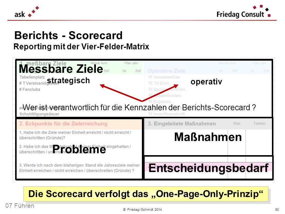 © Friedag / Schmidt 2014 Berichts - Scorecard Reporting mit der Vier-Felder-Matrix Probleme Maßnahmen Entscheidungsbedarf Die Scorecard verfolgt das O