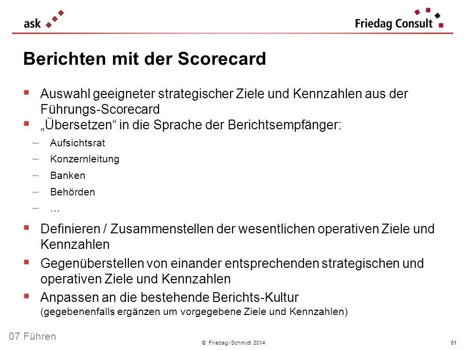 © Friedag / Schmidt 2014 Berichten mit der Scorecard Auswahl geeigneter strategischer Ziele und Kennzahlen aus der Führungs-Scorecard Übersetzen in di