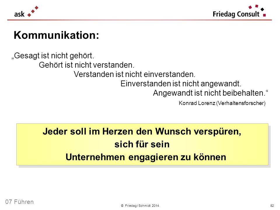 © Friedag / Schmidt 2014 Kommunikation: Gesagt ist nicht gehört. Konrad Lorenz (Verhaltensforscher) Gehört ist nicht verstanden. Verstanden ist nicht