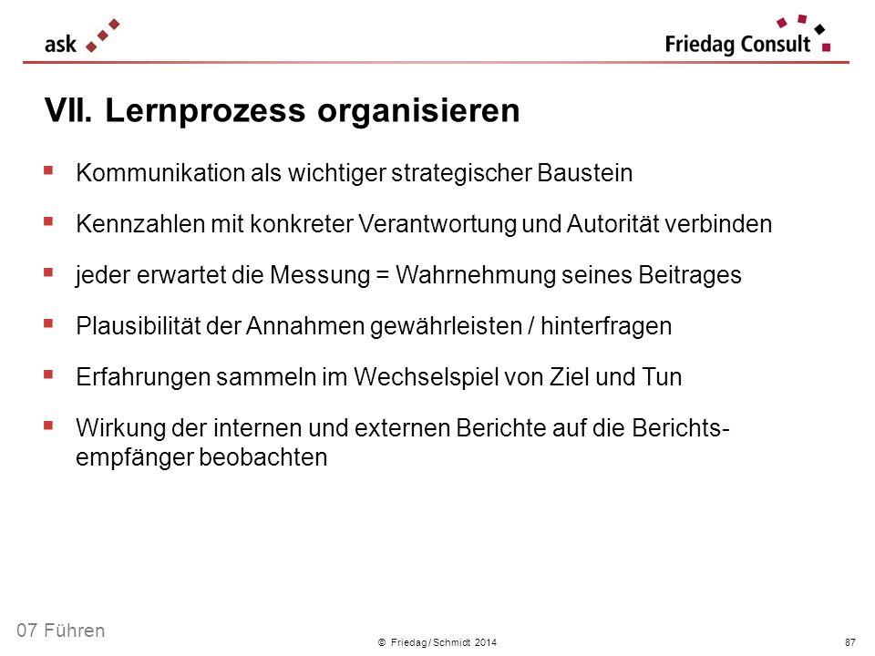 © Friedag / Schmidt 2014 Kommunikation als wichtiger strategischer Baustein Kennzahlen mit konkreter Verantwortung und Autorität verbinden jeder erwar