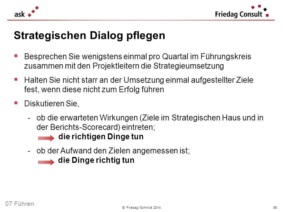 © Friedag / Schmidt 2014 Besprechen Sie wenigstens einmal pro Quartal im Führungskreis zusammen mit den Projektleitern die Strategieumsetzung Halten S