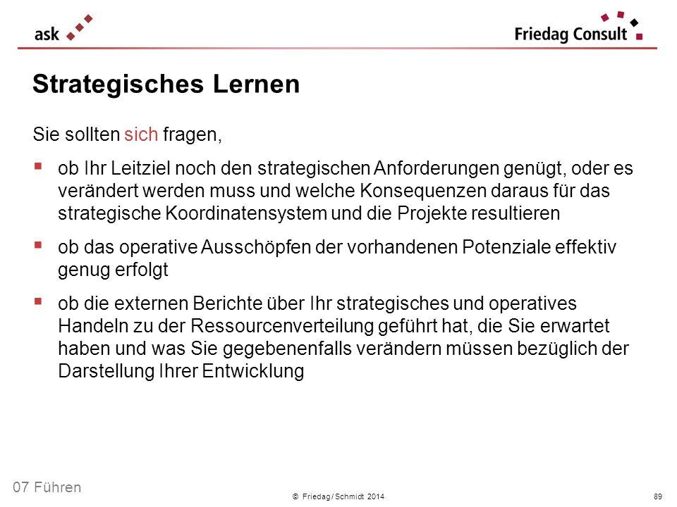 © Friedag / Schmidt 2014 Sie sollten sich fragen, ob Ihr Leitziel noch den strategischen Anforderungen genügt, oder es verändert werden muss und welch