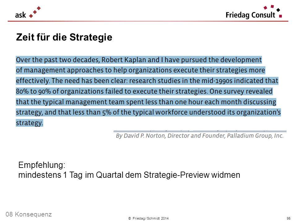 © Friedag / Schmidt 2014 Zeit für die Strategie Empfehlung: mindestens 1 Tag im Quartal dem Strategie-Preview widmen 95 08 Konsequenz