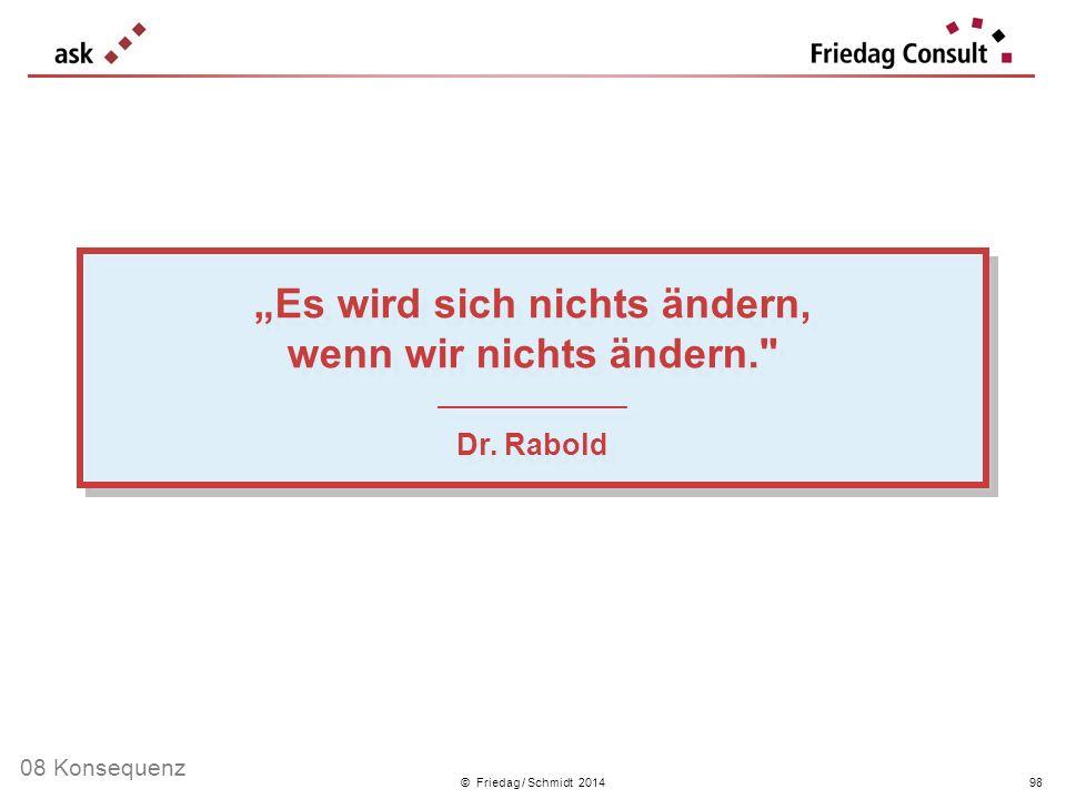 © Friedag / Schmidt 2014 Es wird sich nichts ändern, wenn wir nichts ändern.