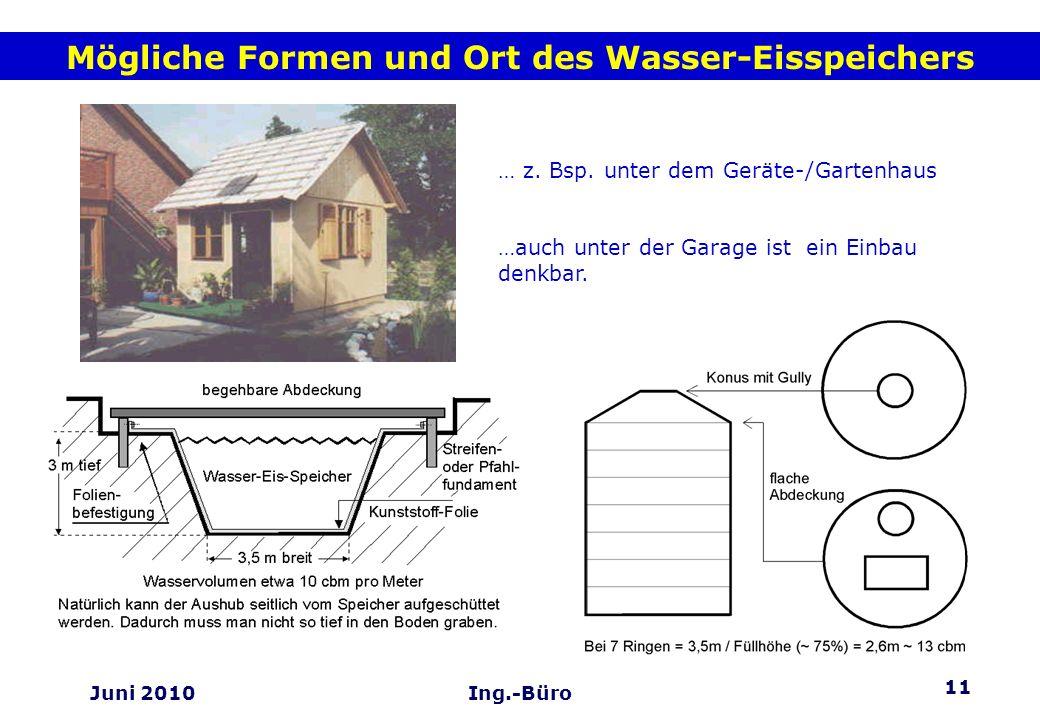 11 Juni 2010Ing.-Büro Mögliche Formen und Ort des Wasser-Eisspeichers … z. Bsp. unter dem Geräte-/Gartenhaus …auch unter der Garage ist ein Einbau den