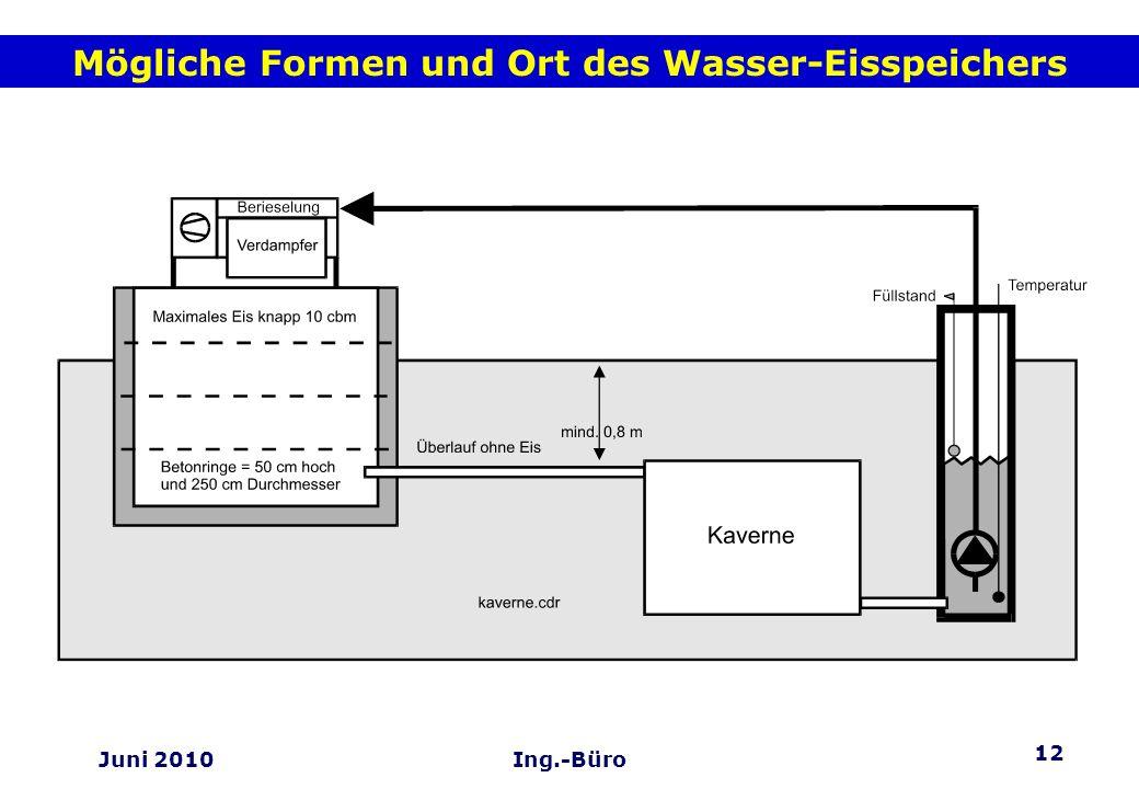 12 Juni 2010Ing.-Büro Mögliche Formen und Ort des Wasser-Eisspeichers