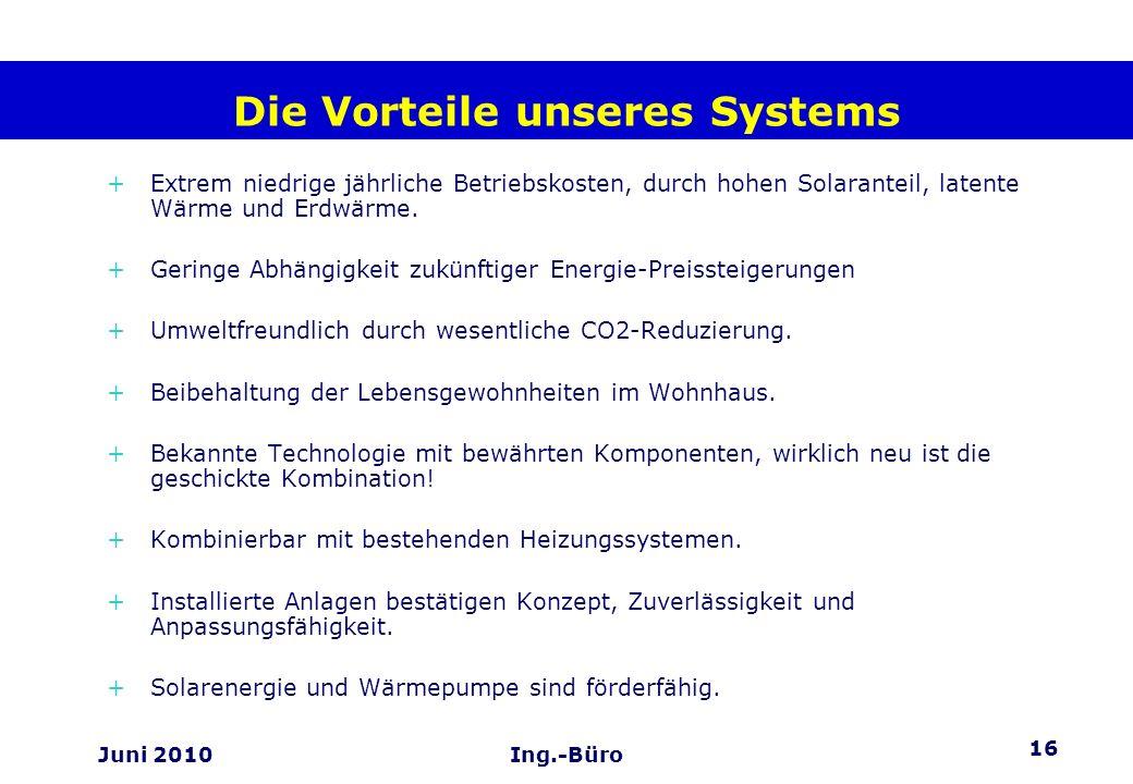 16 Juni 2010Ing.-Büro Die Vorteile unseres Systems +Extrem niedrige jährliche Betriebskosten, durch hohen Solaranteil, latente Wärme und Erdwärme. +Ge