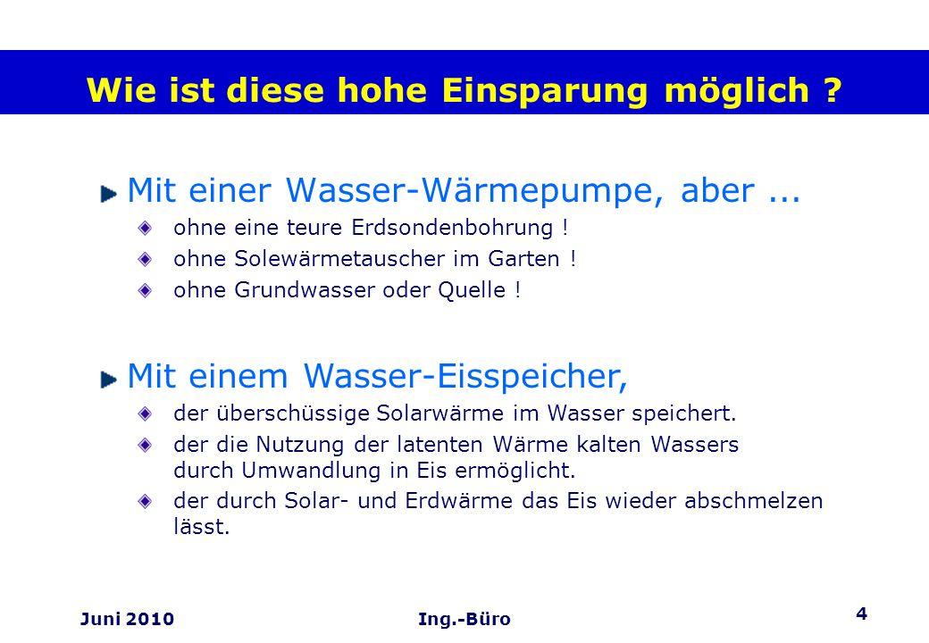 15 Juni 2010Ing.-Büro Energie-Einsparpotential