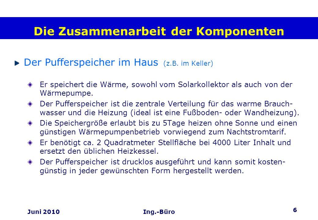 6 Juni 2010Ing.-Büro Die Zusammenarbeit der Komponenten Der Pufferspeicher im Haus (z.B. im Keller) Er speichert die Wärme, sowohl vom Solarkollektor