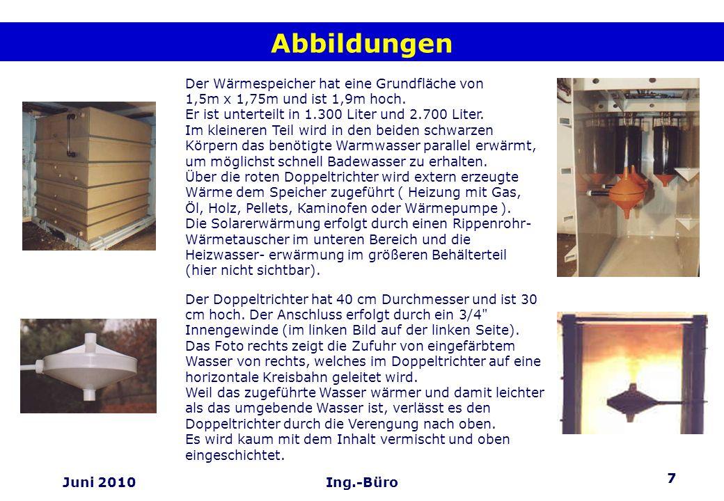 8 Juni 2010Ing.-Büro Die Zusammenarbeit der Komponenten Die Wasser-Wärmepumpe Sie erzeugt Wärme aus dem Wasser des Wasser-Eisspeichers, wenn der Pufferspeicher im Haus entladen ist oder nach-geladen werden muß.