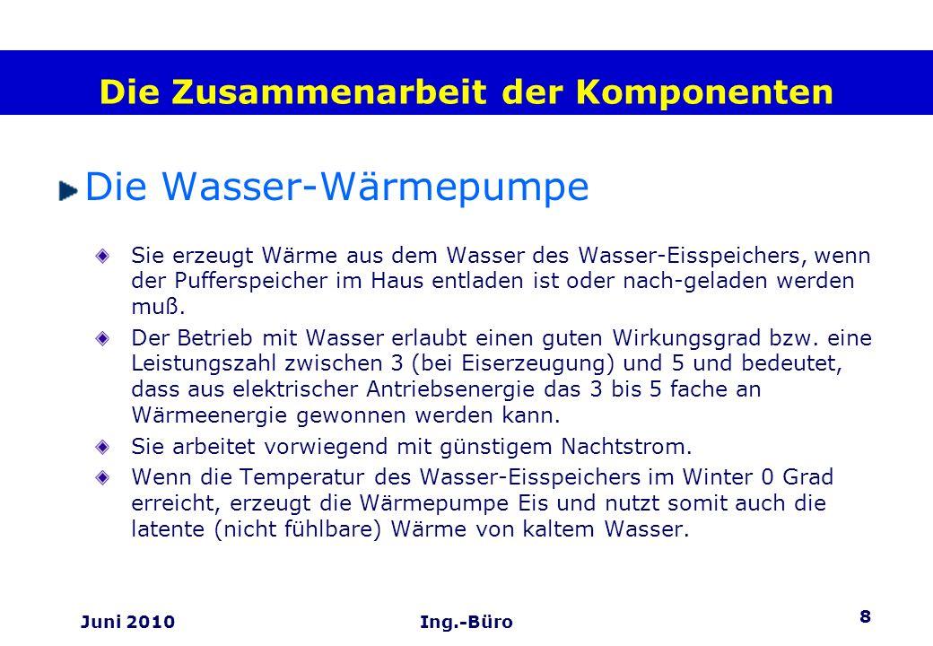 8 Juni 2010Ing.-Büro Die Zusammenarbeit der Komponenten Die Wasser-Wärmepumpe Sie erzeugt Wärme aus dem Wasser des Wasser-Eisspeichers, wenn der Puffe