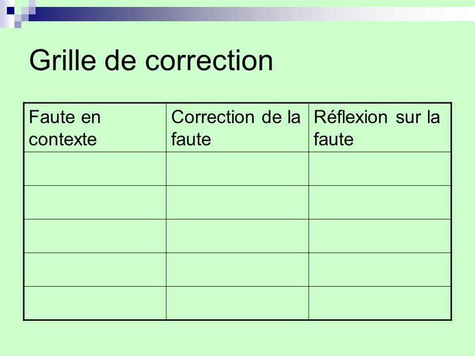 Grille de correction Faute en contexte Correction de la faute Réflexion sur la faute