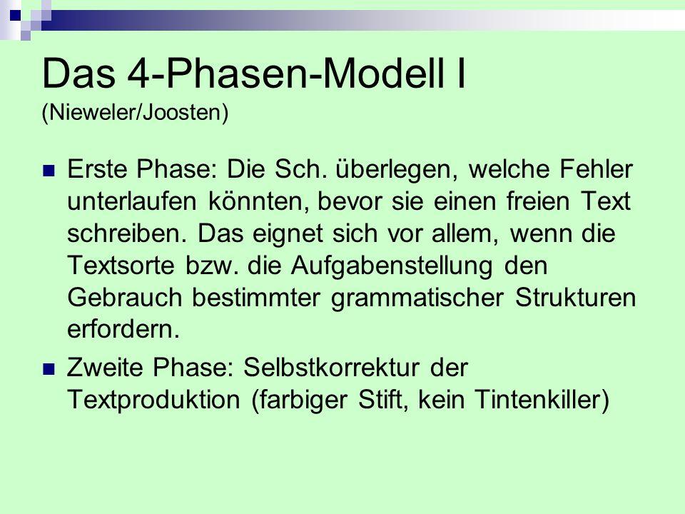 Das 4-Phasen-Modell I (Nieweler/Joosten) Erste Phase: Die Sch. überlegen, welche Fehler unterlaufen könnten, bevor sie einen freien Text schreiben. Da
