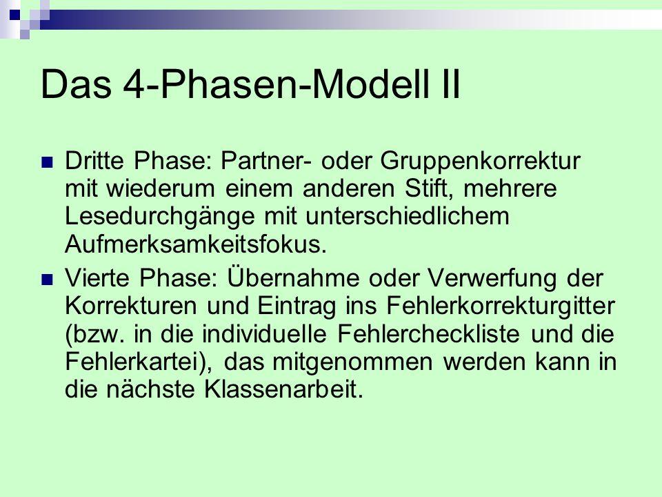 Das 4-Phasen-Modell II Dritte Phase: Partner- oder Gruppenkorrektur mit wiederum einem anderen Stift, mehrere Lesedurchgänge mit unterschiedlichem Auf