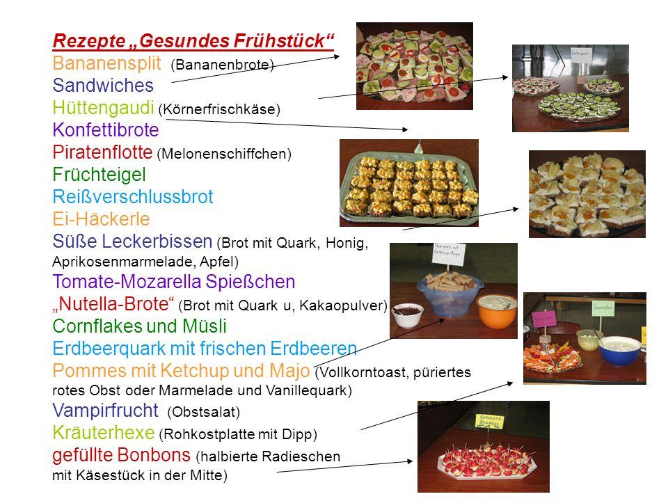 Schaschlikspieße Wagenräder (Gurke mit Frischkäse gefüllt) Rollmops Pflaumen-Frischkäse-Aufstrich Pumuckl (Brot mit Frischkäse/Gurke/Ei/Tomate) Käsesticks (mit verschiedenen Obststückchen) Pausenburger (Brot, Ketchup, Gouda, Geflügel- frikadelle) Weihnachtsfrühstück Kuchen (Vollkornkuchen, Karottenkuchen) Weihnachtsplätzchen Piratenfrühstück (zum Schuljahresende) -Piratenflotte -Piratenspieße -Piratenschiffchen -Schoko-Eisschollen -Kanonenkugeln -Enterhaken -süßes Matrosenbier