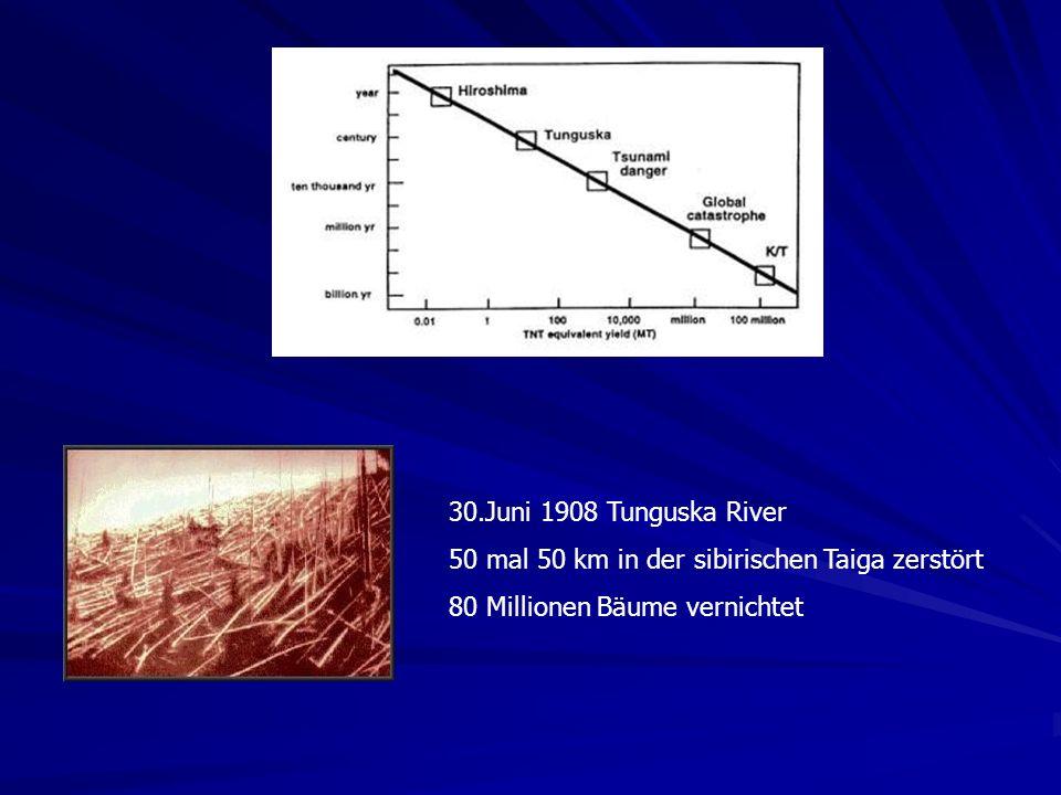 30.Juni 1908 Tunguska River 50 mal 50 km in der sibirischen Taiga zerstört 80 Millionen Bäume vernichtet