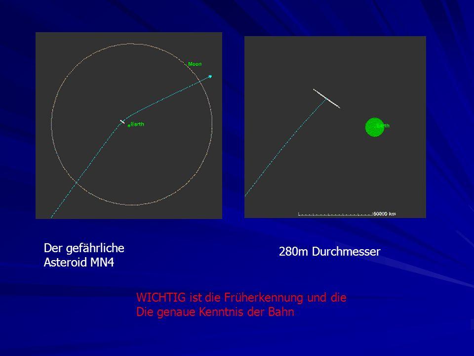 Der gefährliche Asteroid MN4 280m Durchmesser WICHTIG ist die Früherkennung und die Die genaue Kenntnis der Bahn